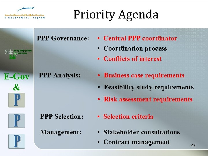 Priority Agenda PPP Governance: E-Gov & PPP Analysis: • Central PPP coordinator • Coordination