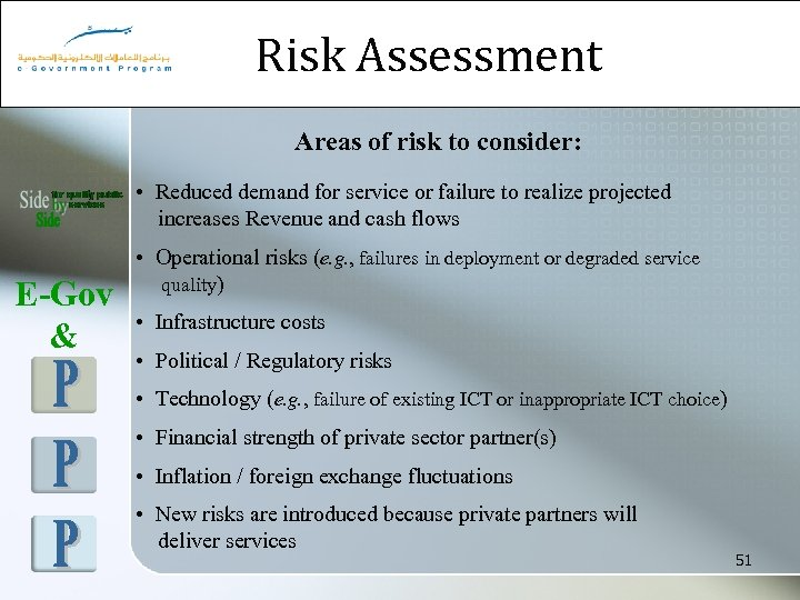 Risk Assessment Areas of risk to consider: • Reduced demand for service or failure