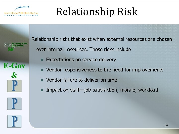 Relationship Risk Relationship risks that exist when external resources are chosen over internal resources.