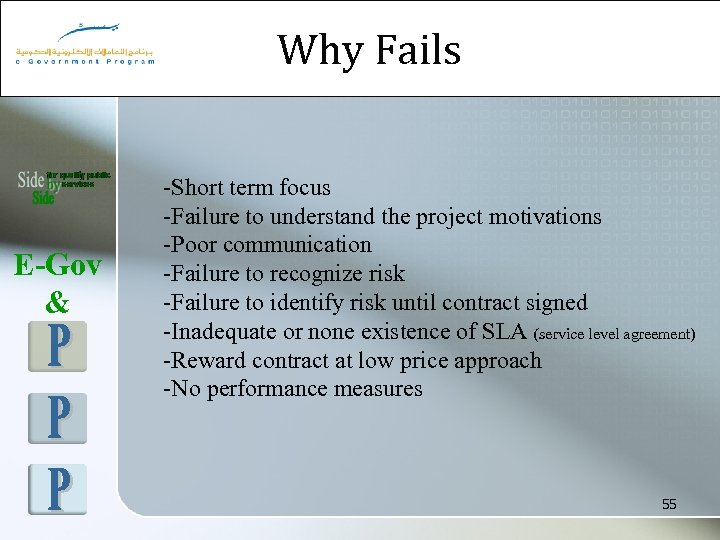Why Fails E-Gov & -Short term focus -Failure to understand the project motivations -Poor