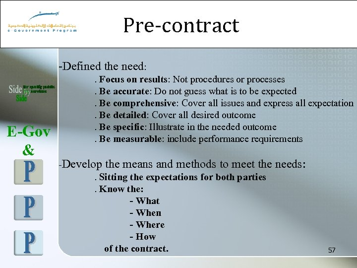 Pre-contract -Defined the need: E-Gov & . Focus on results: Not procedures or processes.