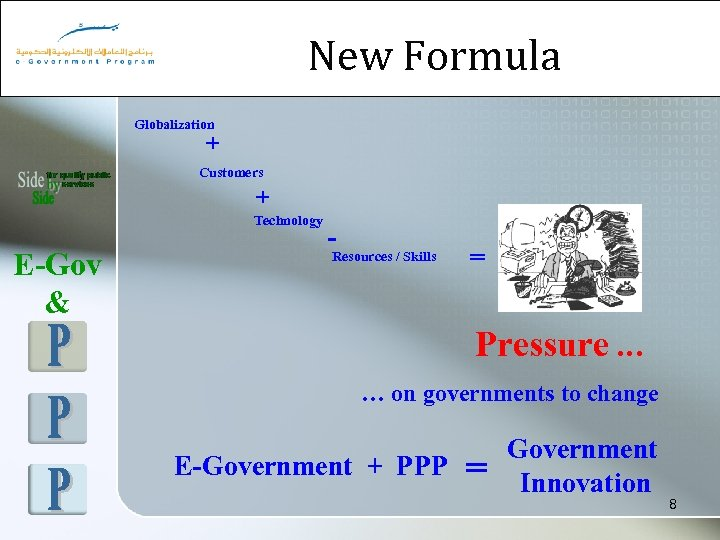 New Formula Globalization + Customers + Technology E-Gov & - Resources / Skills =
