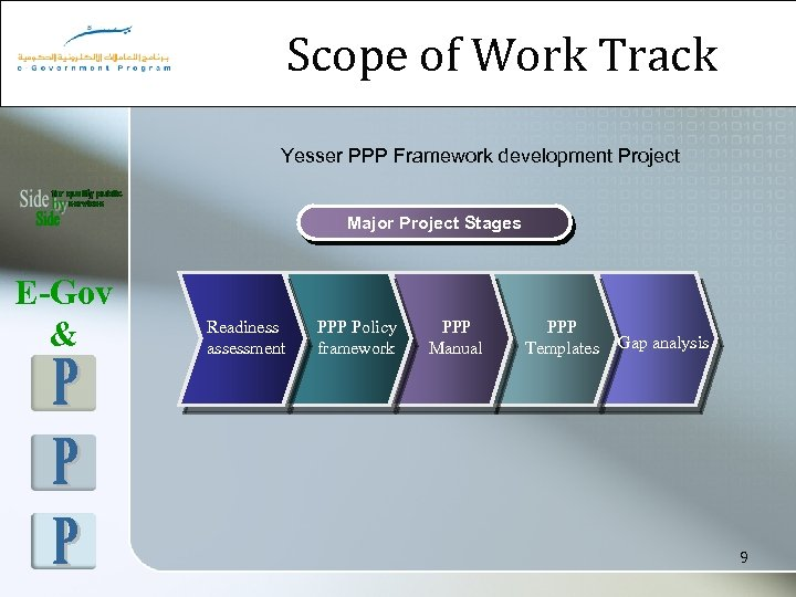 Scope of Work Track Yesser PPP Framework development Project Major Project Stages E-Gov &