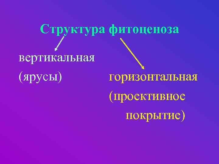 Структура фитоценоза вертикальная (ярусы) горизонтальная (проективное покрытие)