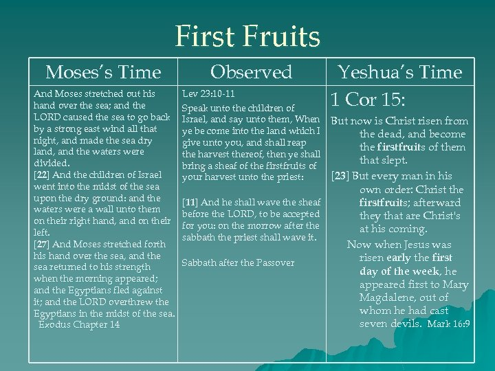 First Fruits Moses's Time And Moses stretched out his hand over the sea; and