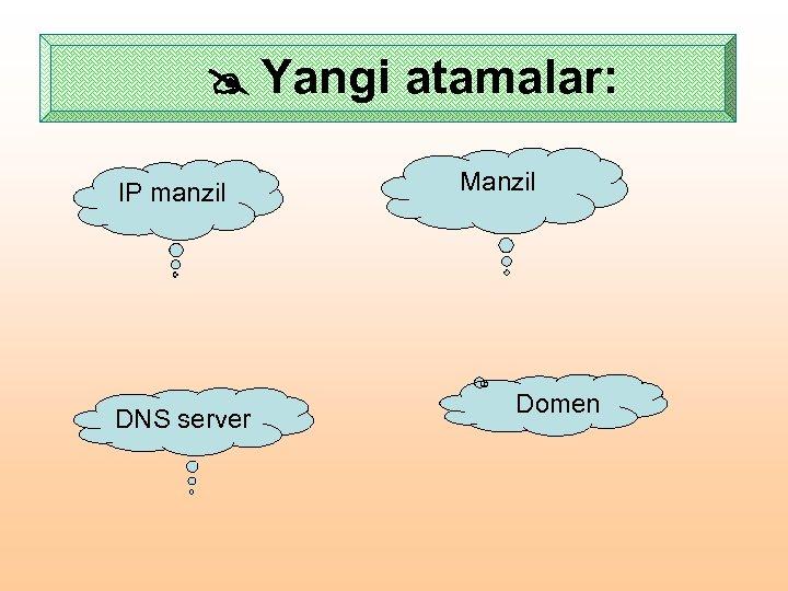 Yangi atamalar: IP manzil DNS server Manzil Domen