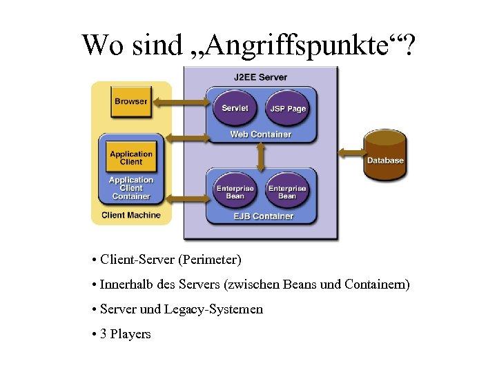 """Wo sind """"Angriffspunkte""""? • Client-Server (Perimeter) • Innerhalb des Servers (zwischen Beans und Containern)"""
