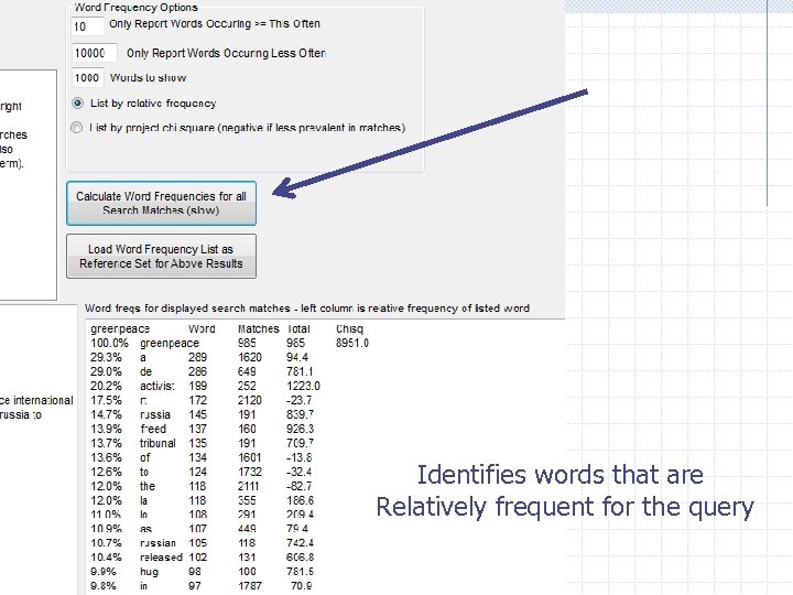 Identifies words that are Relatively frequent for the query