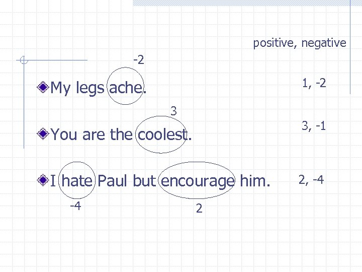 positive, negative -2 1, -2 My legs ache. 3 You are the coolest. 3,