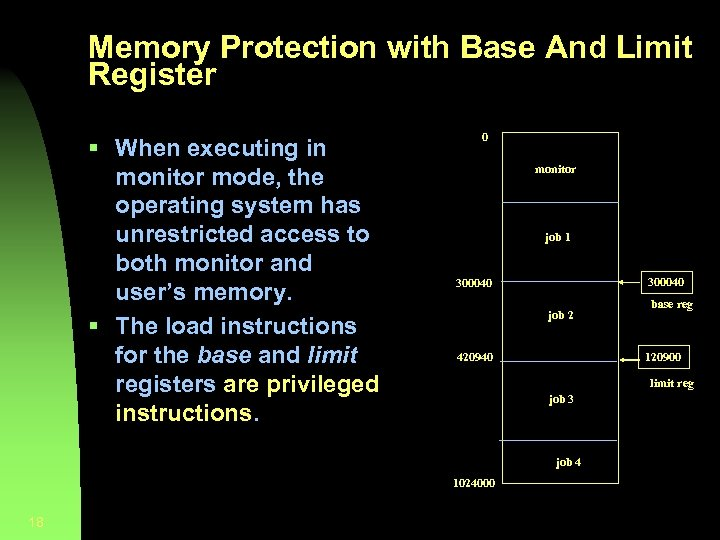 Memory Protection with Base And Limit Register § When executing in monitor mode, the