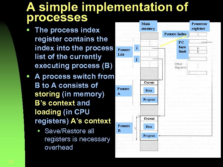 A simplementation of processes § The process index register contains the index into the
