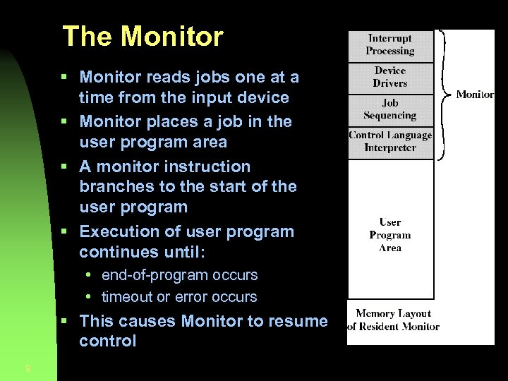 The Monitor § Monitor reads jobs one at a time from the input device
