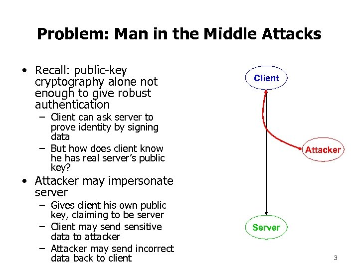 Problem: Man in the Middle Attacks • Recall: public-key cryptography alone not enough to