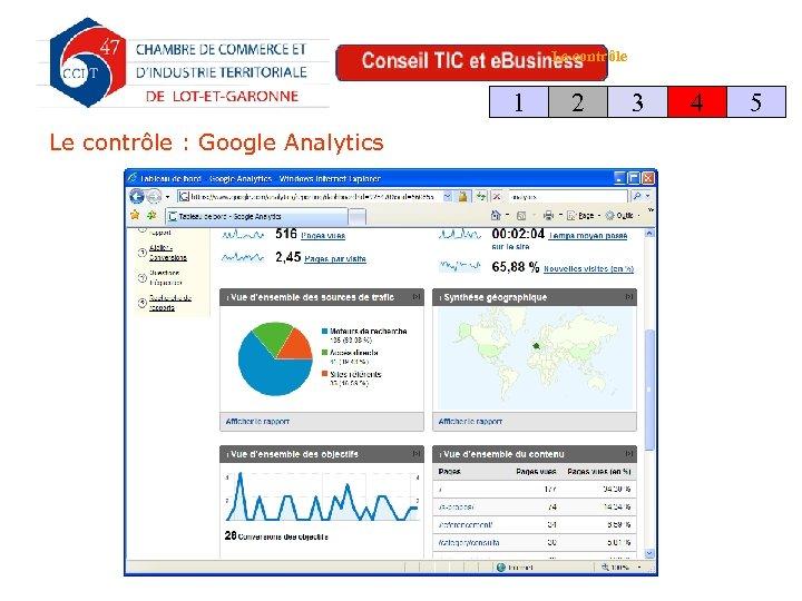 Le contrôle 1 Le contrôle : Google Analytics 2 3 4 5