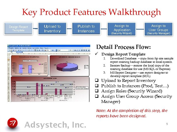Key Product Features Walkthrough Design Report Template Upload to Inventory Assign to Application Assign