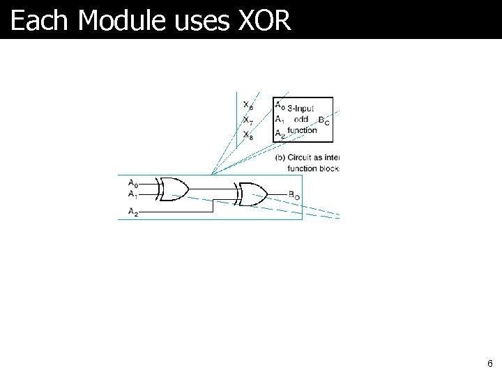Each Module uses XOR 6