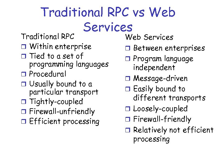 Traditional RPC vs Web Services Traditional RPC r Within enterprise r Tied to a