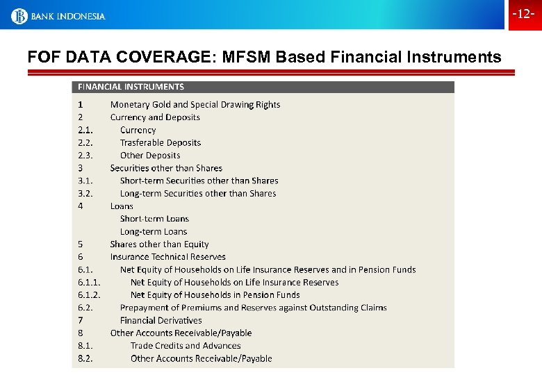 -12 - FOF DATA COVERAGE: MFSM Based Financial Instruments