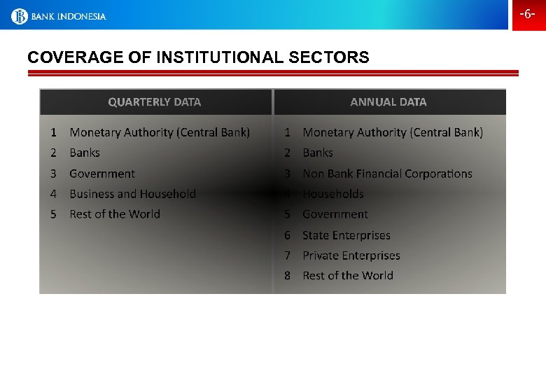 -6 - COVERAGE OF INSTITUTIONAL SECTORS