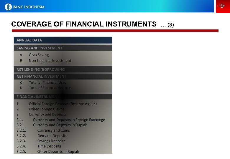 -9 - COVERAGE OF FINANCIAL INSTRUMENTS … (3)