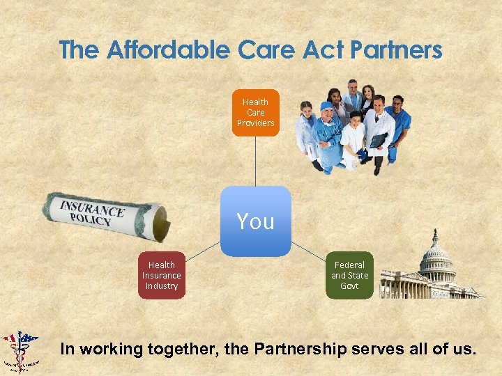 The Affordable Care Act Partners Health Care Providers You Health Insurance Industry Federal and