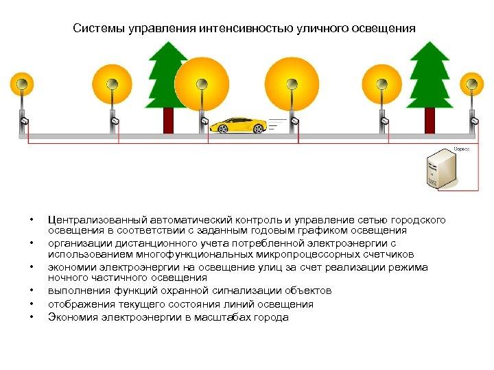 Системы управления интенсивностью уличного освещения • • • Централизованный автоматический контроль и управление сетью