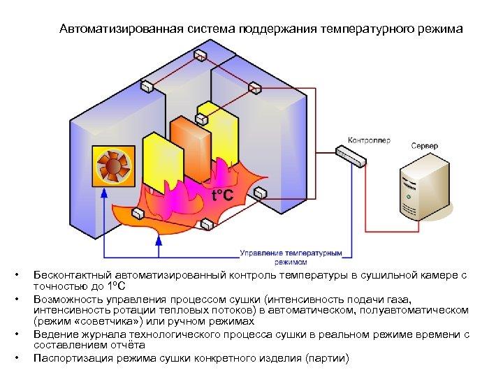 Автоматизированная система поддержания температурного режима • • Бесконтактный автоматизированный контроль температуры в сушильной камере