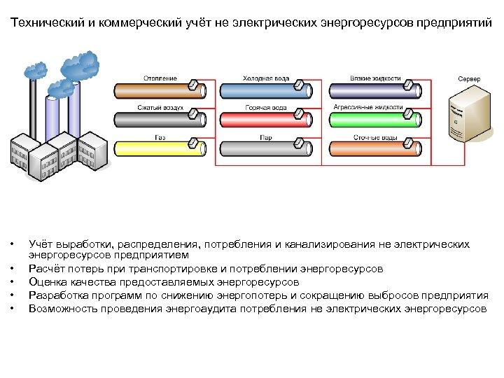 Технический и коммерческий учёт не электрических энергоресурсов предприятий • • • Учёт выработки, распределения,