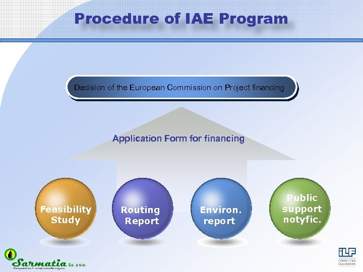 Procedure of IAE Program Decision of the European Commission on Project financing Application Form