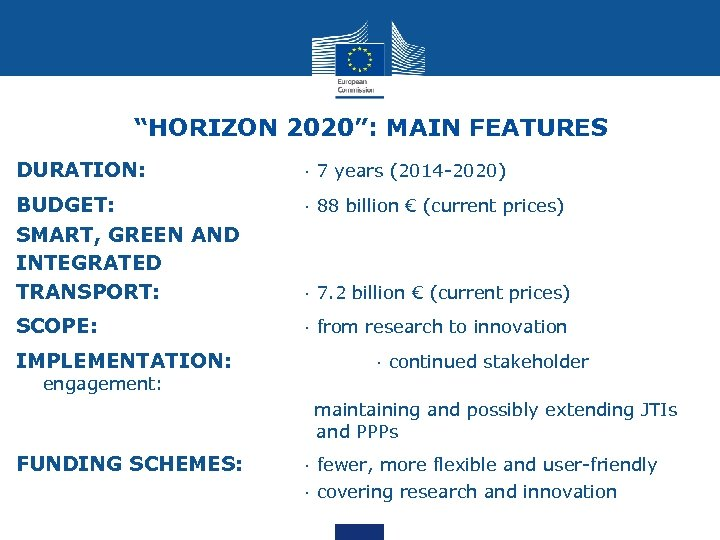 """HORIZON 2020"": MAIN FEATURES DURATION: · 7 years (2014 -2020) BUDGET: SMART, GREEN AND"