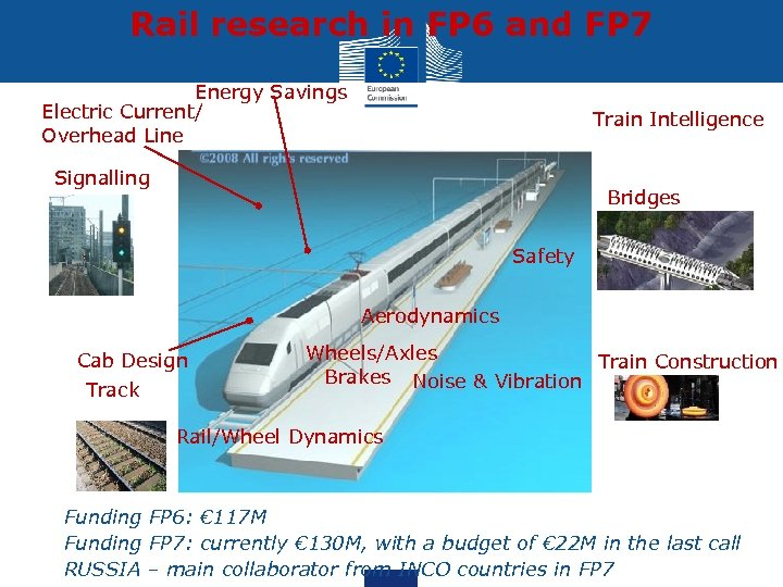 Rail research in FP 6 and FP 7 Energy Savings Electric Current/ Overhead Line