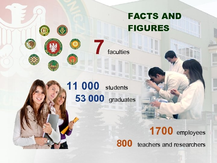 FACTS AND FIGURES 7 faculties 11 000 students 53 000 graduates 1700 employees 800
