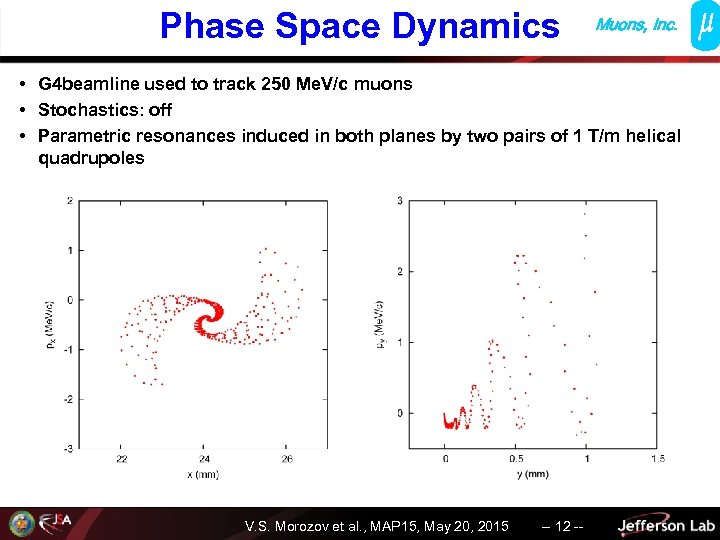 Phase Space Dynamics Muons, Inc. • G 4 beamline used to track 250 Me.