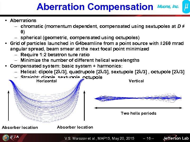 Aberration Compensation Muons, Inc. • Aberrations – chromatic (momentum dependent, compensated using sextupoles at