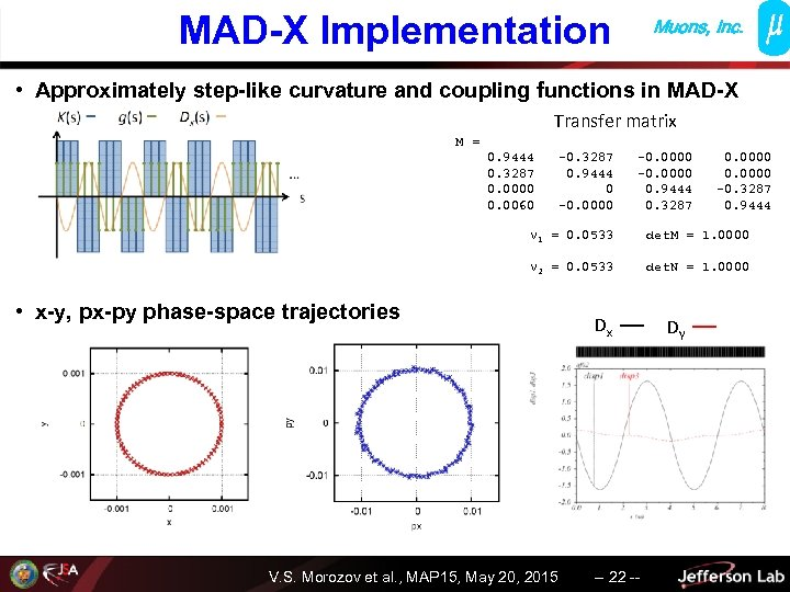MAD-X Implementation Muons, Inc. • Approximately step-like curvature and coupling functions in MAD-X Transfer