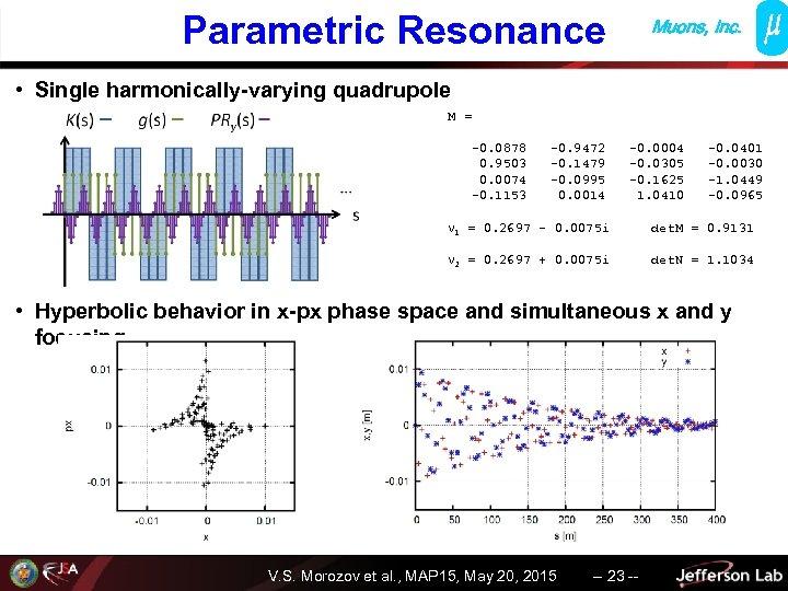 Parametric Resonance Muons, Inc. • Single harmonically-varying quadrupole M = -0. 0878 0. 9503