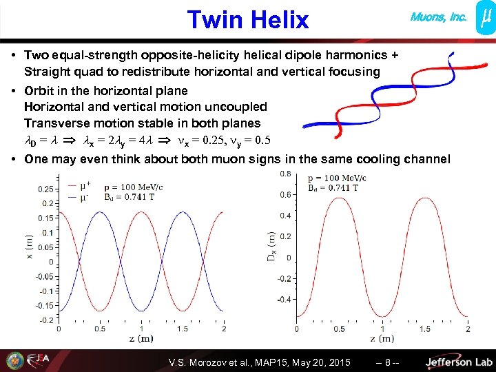 Twin Helix Muons, Inc. • Two equal-strength opposite-helicity helical dipole harmonics + Straight quad