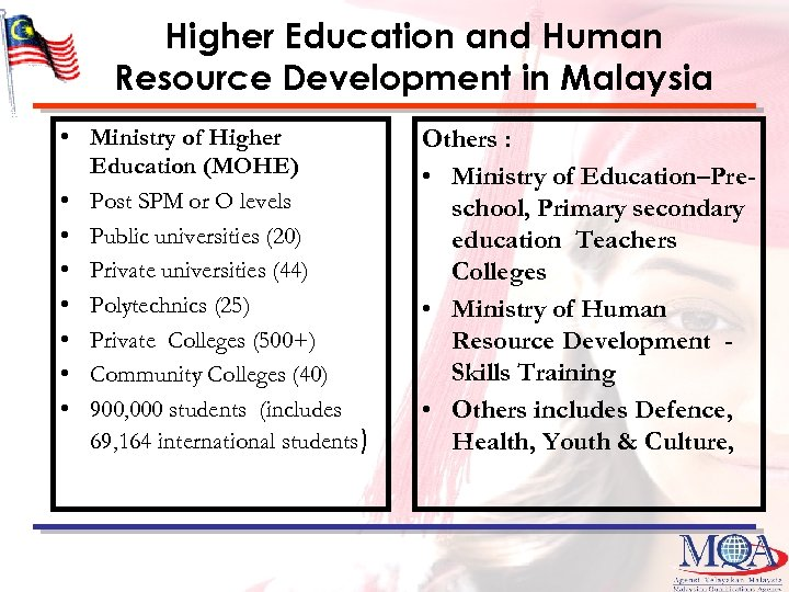 Higher Education and Human Resource Development in Malaysia • Ministry of Higher Education (MOHE)