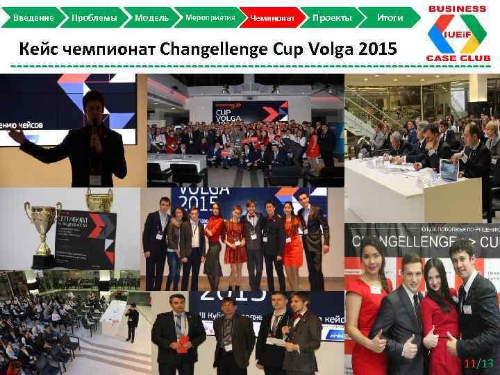 Введение Проблемы Модель Мероприятия Чемпионат Проекты Итоги Кейс чемпионат Changellenge Cup Volga 2015 3/10