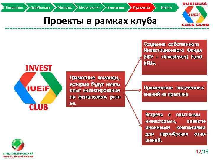 Введение Проблемы Модель Мероприятия Чемпионат Проекты Итоги Проекты в рамках клуба Создание собственного Инвестиционного