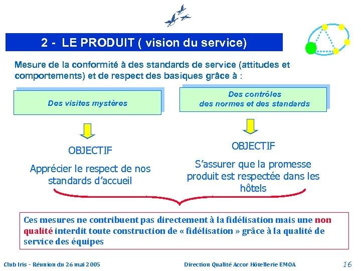 2 - LE PRODUIT ( vision du service) Mesure de la conformité à des