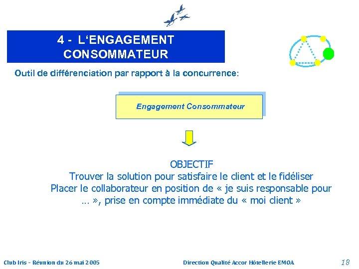 4 - L'ENGAGEMENT CONSOMMATEUR Outil de différenciation par rapport à la concurrence: Engagement Consommateur