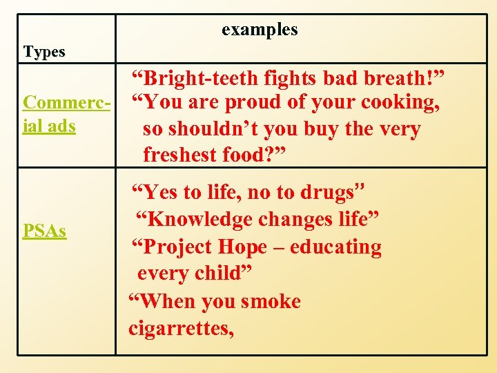 """examples Types """"Bright-teeth fights bad breath!"""" Commerc- """"You are proud of your cooking, ial"""