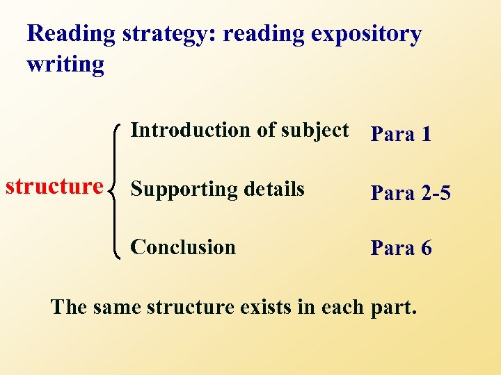 Reading strategy: reading expository writing Introduction of subject Para 1 structure Supporting details Para