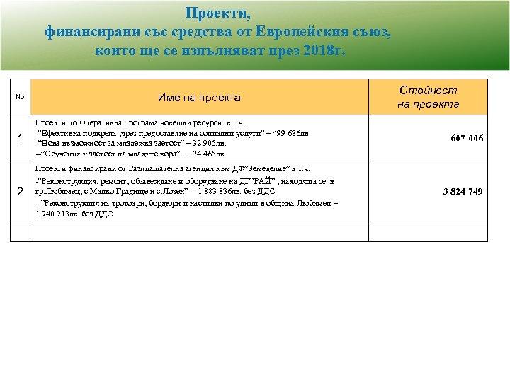 Проекти, финансирани със средства от Европейския съюз, които ще се изпълняват през 2018 г.
