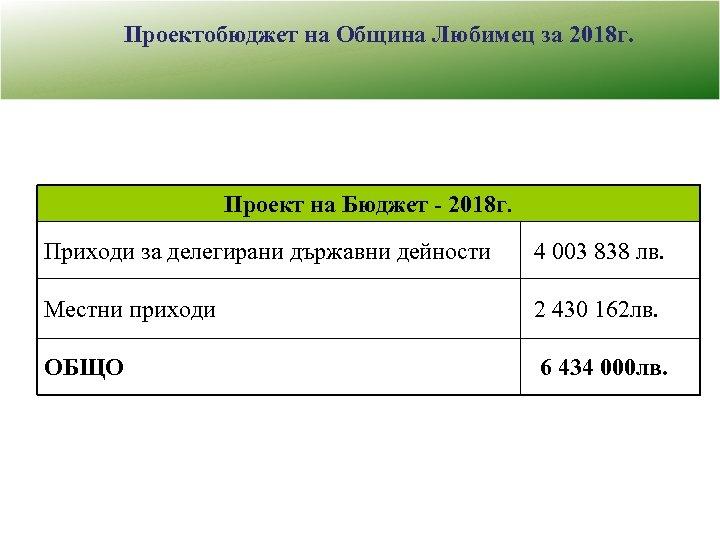 Проектобюджет на Община Любимец за 2018 г. Проект на Бюджет - 2018 г. Приходи