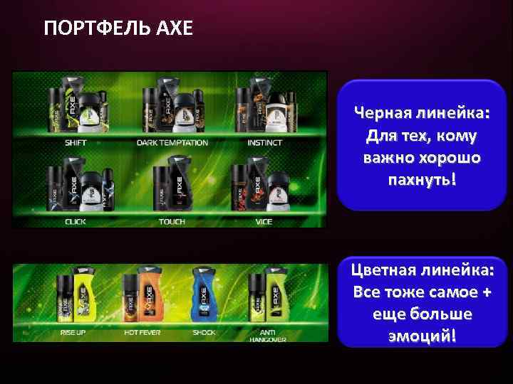 ПОРТФЕЛЬ AXE Черная линейка: Для тех, кому важно хорошо пахнуть! Цветная линейка: Все тоже