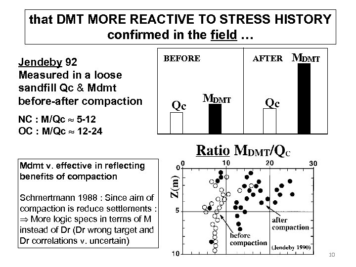 that DMT MORE REACTIVE TO STRESS HISTORY confirmed in the field … Jendeby 92