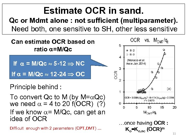 Estimate OCR in sand. Qc or Mdmt alone : not sufficient (multiparameter). Need both,