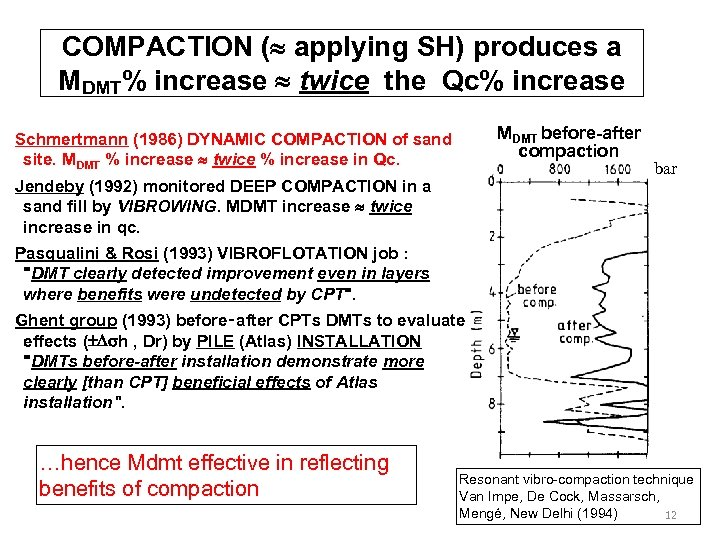 COMPACTION ( applying SH) produces a MDMT% increase twice the Qc% increase MDMT before-after